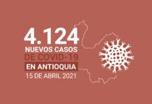 4.124 nuevos contagios de COVID19 en Antioquia este jueves 15 de abril