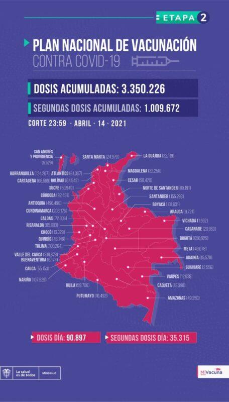 Cómo va el Plan Nacional de Vacunación en Colombia contra el COVID19 al 15 de abril de 2021 mapa