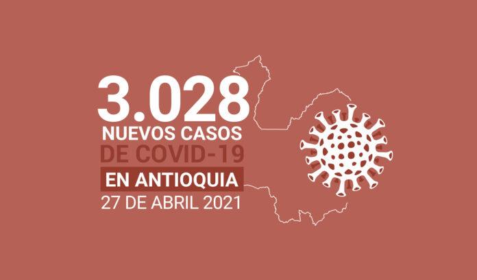 Más de 20.000 casos activos de COVID19 en Antioquia al 27 de abril