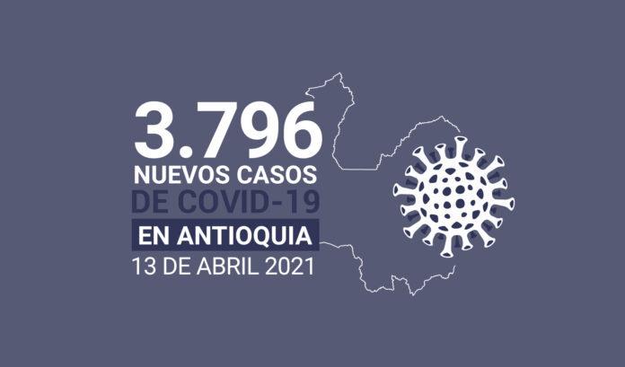 Antioquia sumó 3.796 nuevos casos de COVID19 este martes 13 de abril