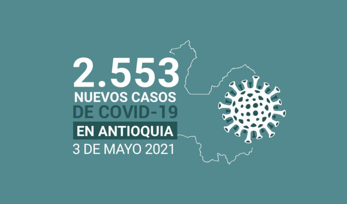 10.003 muertes ha tenido Antioquia por COVID19