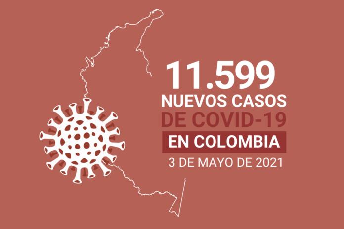 Colombia tiene 99.000 casos activos de COVID19 al 3 de mayo