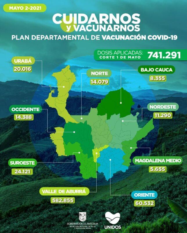 Plan Nacional de Vacunación en Antioquia: 741.291 dosis aplicadas