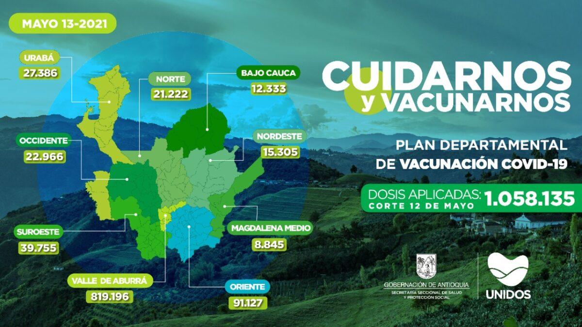 Vacunación en Antioquia al 13 de mayo