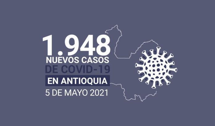 Casos en Antioquia de COVID19 el 5 de mayo