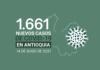 Más de 12.000 muertes por contagios de COVID19 se han reportado en Antioquia