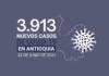 Situación del COVID19 en Antioquia: 614.042 casos acumulados