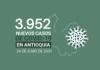 Antioquia acumula 621.981 contagios de COVID19 al 24 de junio