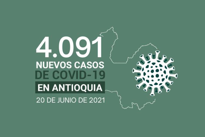 Antioquia volvió a superar la barrera de 4.000 contagios de COVID19 este 20 de junio