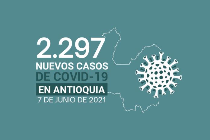 12.410 personas han perdido la vida a causa del COVID19 en Colombia