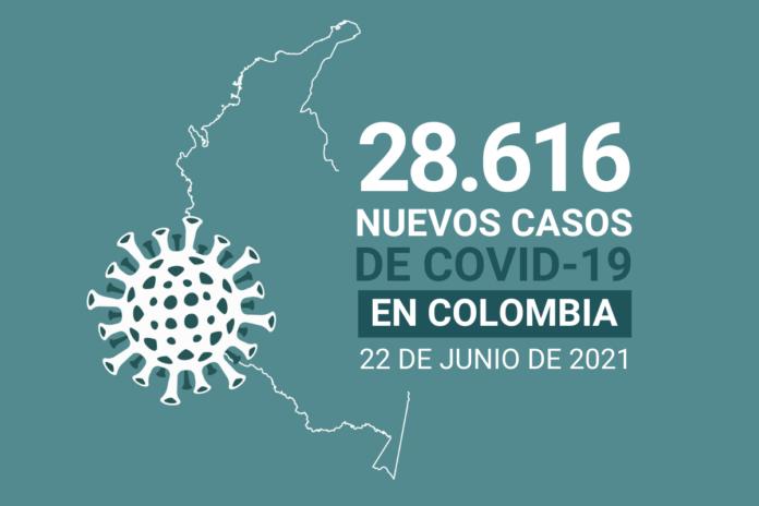 Con 614 nuevos fallecimientos, Colombia alcanzó 101.302 muertes por COVID19