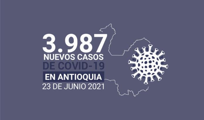 575.997 personas se han recuperado de COVID19 en Antioquia