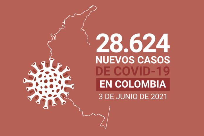 Colombia superó por tercer día consecutivo la cifra de contagios diarios de COVID19