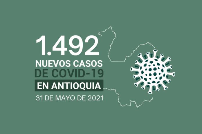 Situación del COVID19 en Antioquia: más de 12.000 muertes por el virus