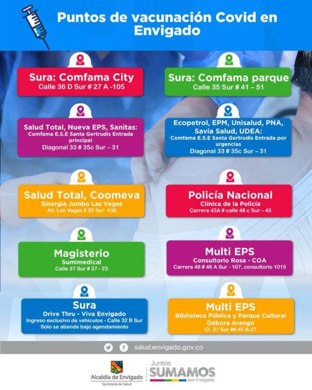 Sitios de vacunación contra el COVID19 en Envigado:
