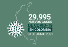 Casos de Covid19 en Colombia el 23 de Junio