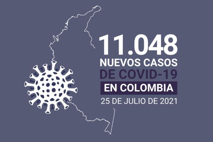107.000 casos activos de COVID19 tiene Colombia al 25 de julio