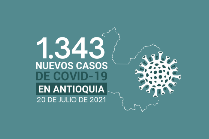48 muertes por COVID19 se registraron en Antioquia este 20 de julio
