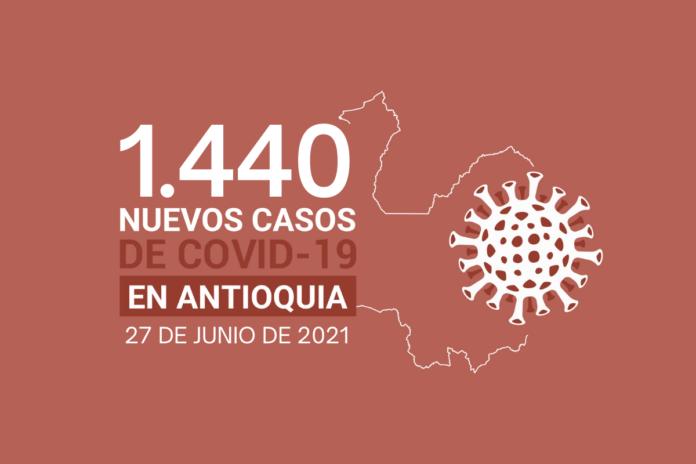 Situación del COVID19 en Antioquia 708.549 casos acumulados