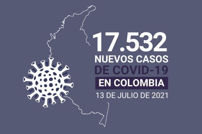 Con 17.532 nuevos contagios, Colombia suma 4.548.142 casos de COVID19