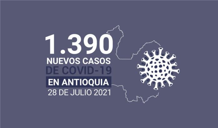 Contagios de COVID19 tiene Antioquia al 28 de julio