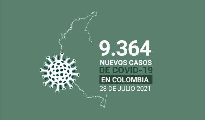casos activos de COVID19 tiene Colombia al 28 de julio