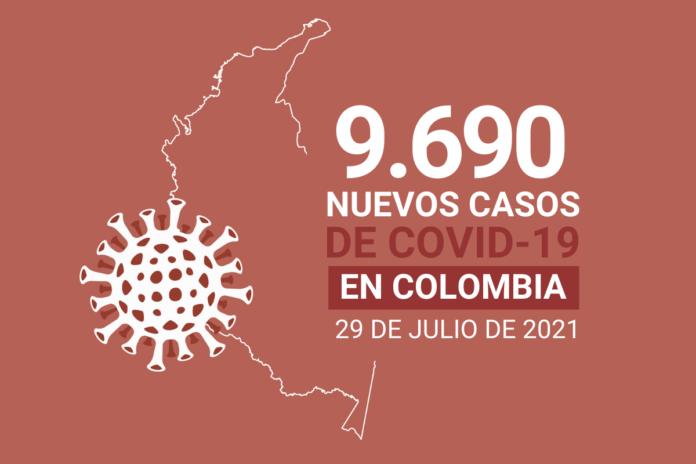 Con 9.690 nuevos contagios, Colombia suma 4.766.829 casos de COVID19