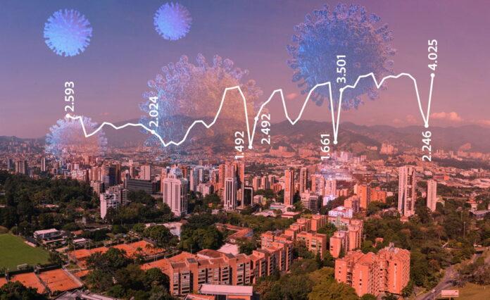 Radiografía del COVID19 en Medellín y Antioquia