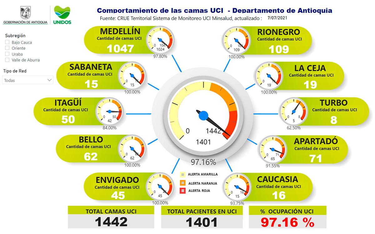camas-UCI-en-ANTIQOUIA--hoy-es-de-97.16-%