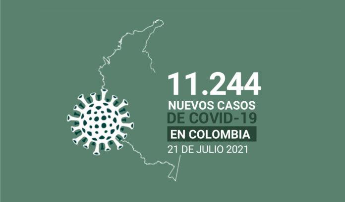 113.000 casos activos de COVID19 tiene Colombia al 21 de julio