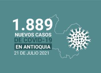 Situación del COVID19 en Antioquia: 698.366 casos acumulados