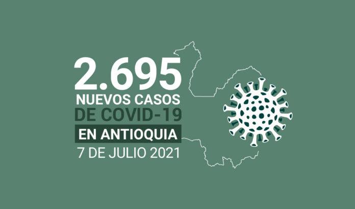Situación del COVID19 en Antioquia: 664.446 casos acumulados