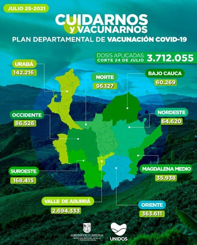 vacunación en Antioquia contra el COVID19 al 24 Julio