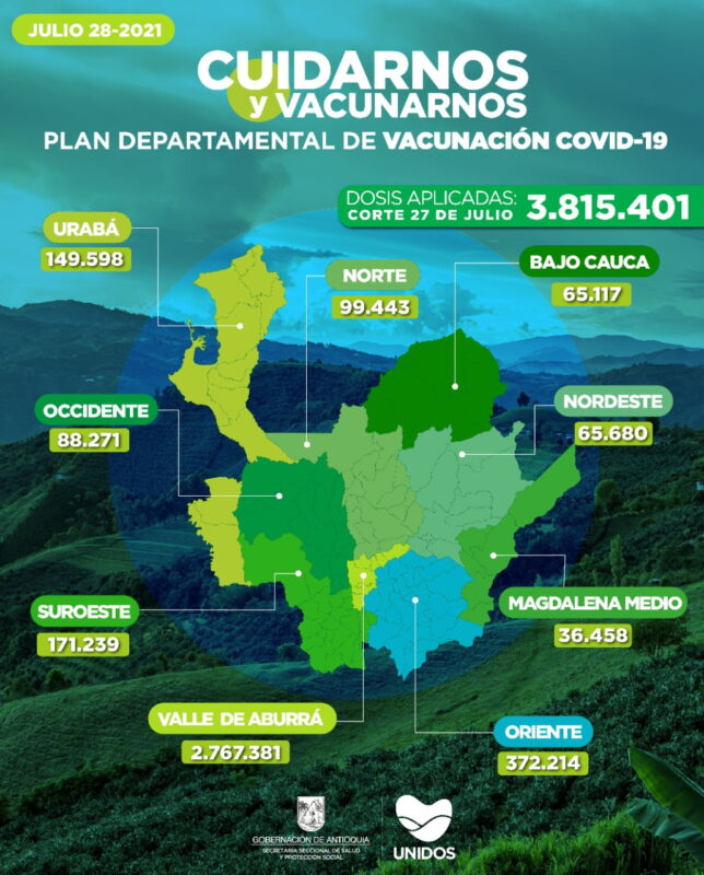 Vacunación contra el COVID19 en Antioquia al 27 de julio -mapa