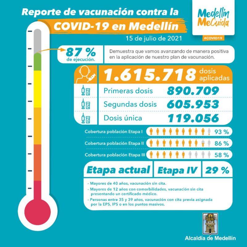 vacunas aplicadas en Medellín 15 de julio