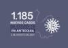Antioquia acumula 716.358 contagios de COVID19 al 2 de agosto