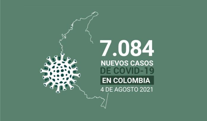 Casos de COVID19 en Colombia al 4 de agosto