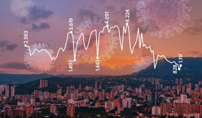 ¿Cómo han disminuido las cifras de contagios de COVID19 en Antioquia?