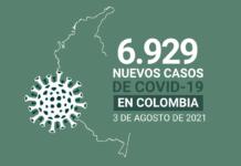 Con 6.929 nuevos contagios, Colombia suma 4.807.979 casos de COVID19