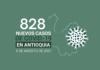 Situación del COVID19 en Antioquia 717.187 casos acumulados