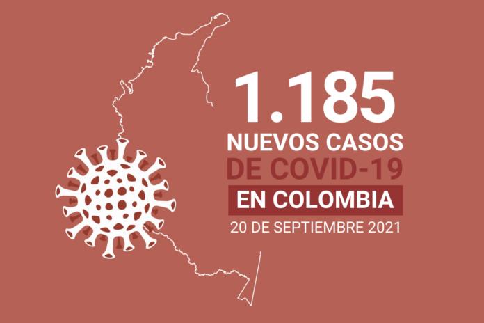 19.198 casos activos de COVID19 tiene Colombia al 20 de septiembre