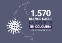 20.000 casos activos de COVID19 tiene Colombia al 15 de septiembre