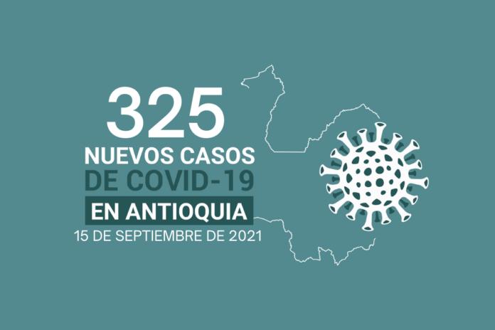 325 nuevos casos de COVID19 tuvo Antioquia el miércoles 15 de septiembre
