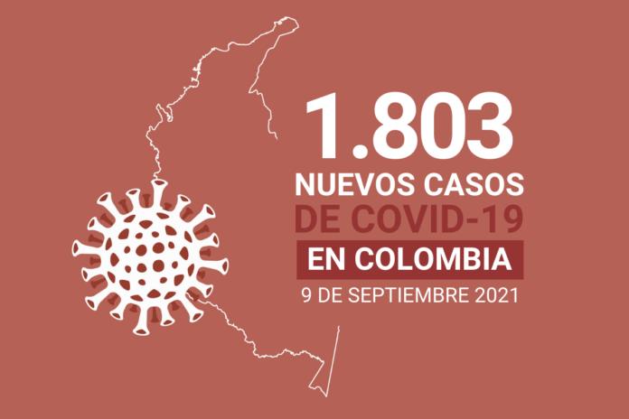 4.925.000 casos de COVID19 acumula Colombia al 9 de septiembre