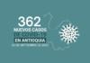 Antioquia supera la barrera de 16.000 muertes por COVID19 al 22 de septiembre
