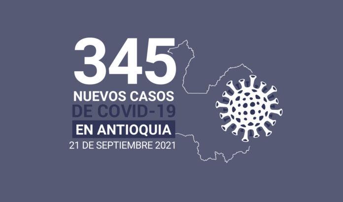 COVID19 en Antioquia al 21 de septiembre