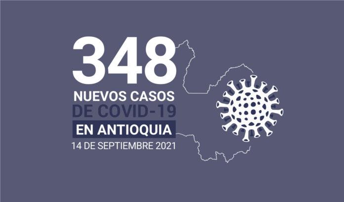 COVID19 en Antioquia este 14 de septiembre