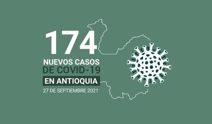 COVID19 en Antioquia este 27 de septiembre