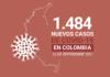 Según el INS, Colombia tuvo cero muertes por COVID19 en las últimas 24 horas