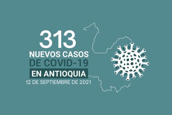 Situación del COVID19 en Antioquia más de 740.085 casos acumulados